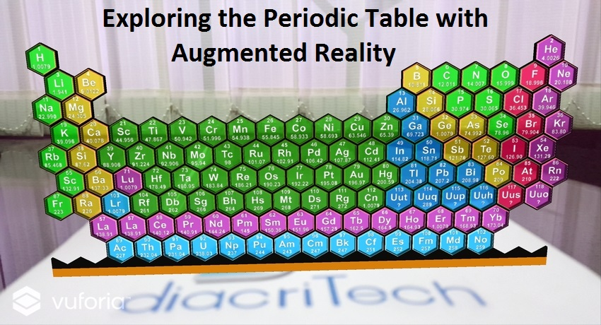 Learn Periodic Table with Augmented Reality