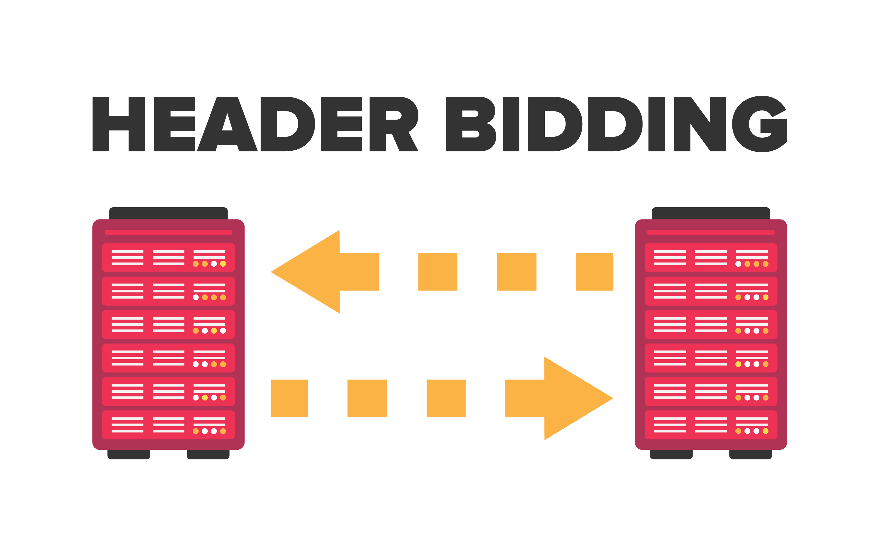 Header Bidding for Website Publishers